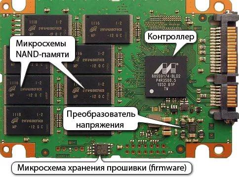 Устройство SSD диска